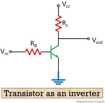 transistor as an inverter