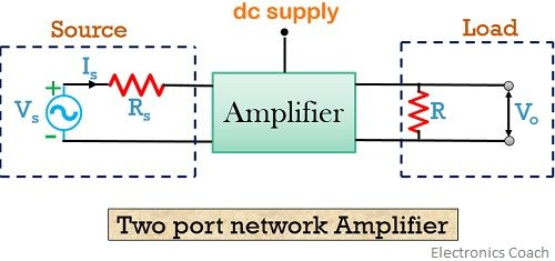 two port network amplifier circuit 1