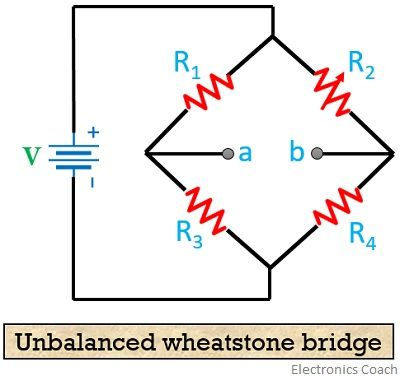 unbalanced wheatstone bridge circuit