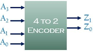 4 to 2 encoder