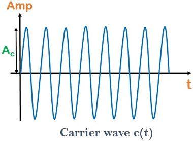 carrier signal 1