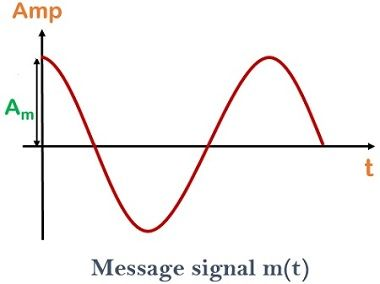 message signal 1