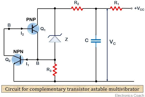Complementary transistor astable multivibrator