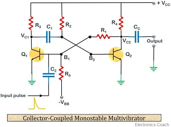 collector coupled monostable multivibrator