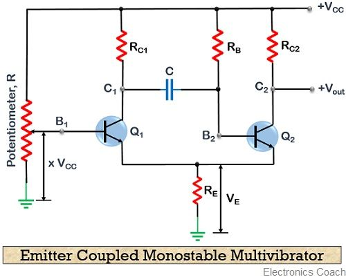 emitter coupled monostable multivibrator