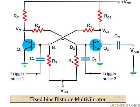 fixed bias bistable multivibrator