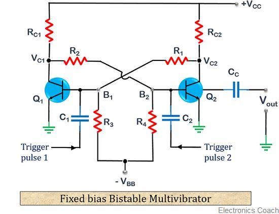 vibrator Bi-stable multi