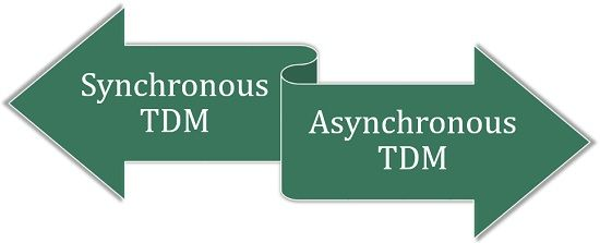 synchronous and asynchronous TDM implementation