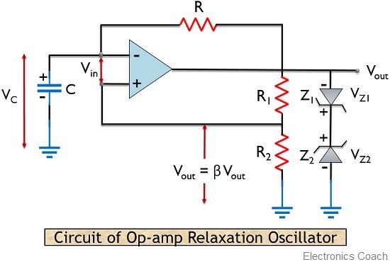circuit of Op-amp relaxation oscillator