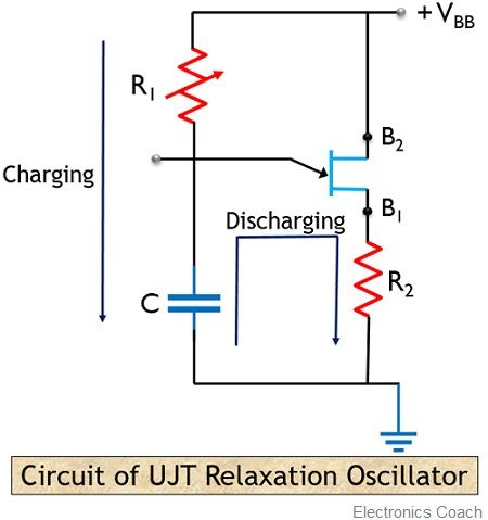 circuit of UJT relaxation oscillator