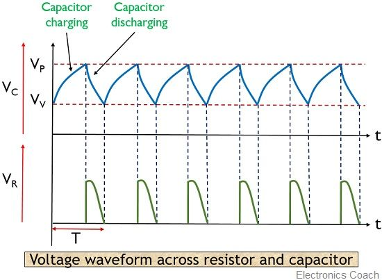 voltage waveform for UJT relaxation oscillator