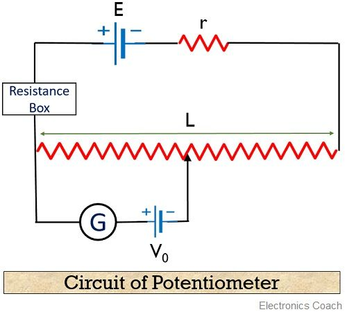 circuit of potentiometer