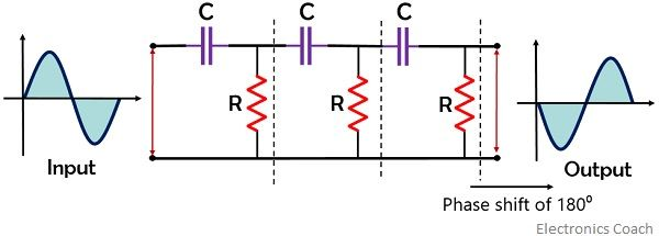 3 stage RC phase shift oscillator