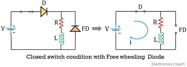 closed switch condition with freewheeling diode