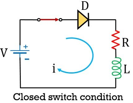 closed witch condition of freewheeling diode