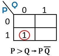 k-map 1-bit comparator 1