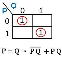 k-map 1-bit comparator 2
