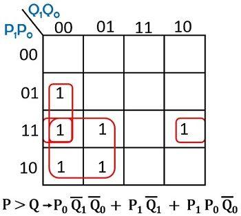 k-map 2-bit comparator 1