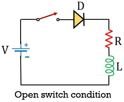 open switch condition for freewheeling diode