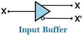 input buffer of PLA