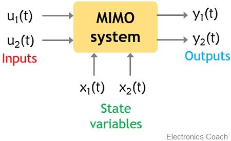 state model