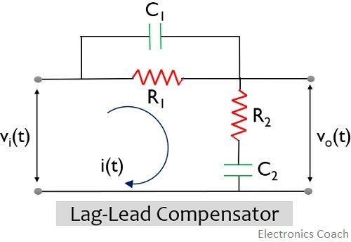 lag lead compensator