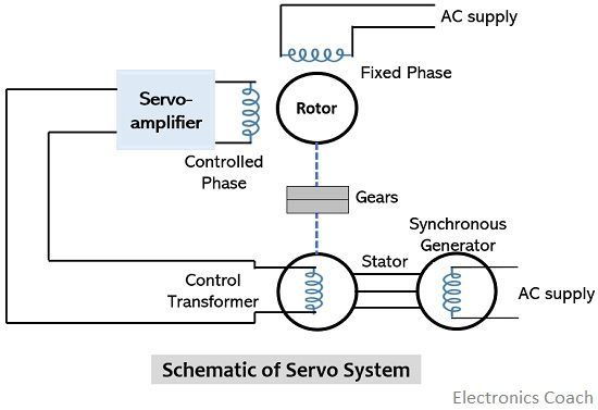 schematic of ac servomotor