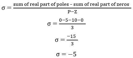 example1 of root locus eq5