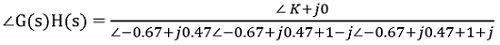 example2 of root locus eq12