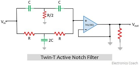 Twin-T active notch filter