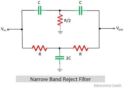 circuit diagram for narrow band stop filter