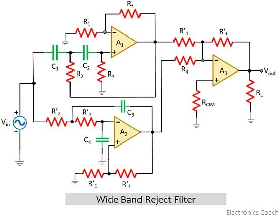 circuit diagram of wide band stop filter