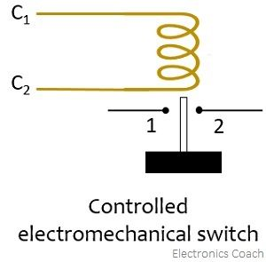 controlled electromechanical switch