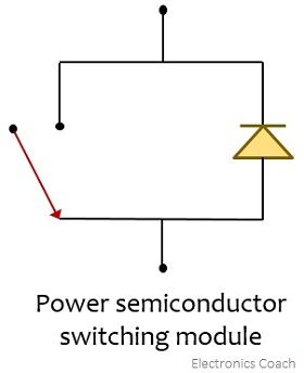 power semiconductor switching