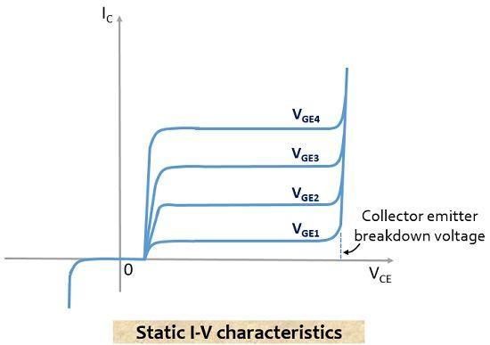 I-V characteristics of IGTB
