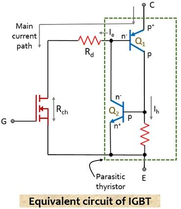 equivalent circuit of IGBT