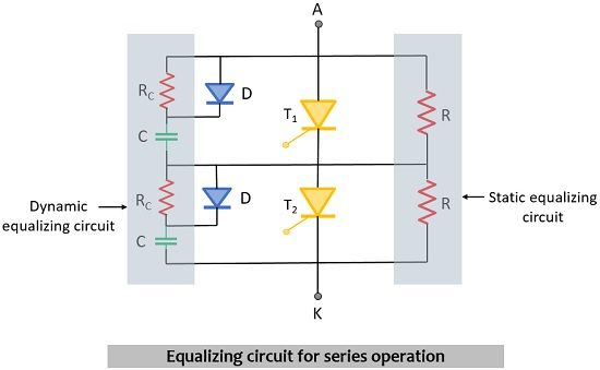 equalizing circuit for series operation of thyristor