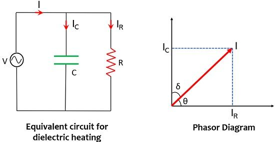 equivalent circuit and phasor diagram