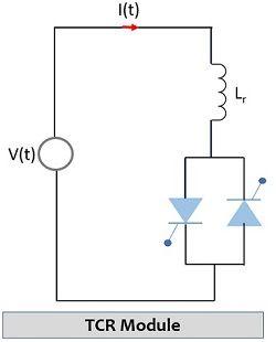 module of thyristor controlled reactor