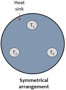 symmetrical arrangement of thyristor