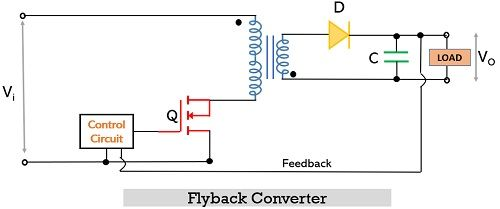 circuit of flyback converter