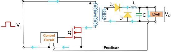 operation of forward converter1