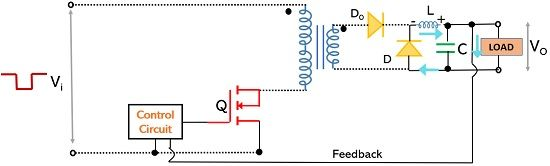 operation of forward converter2