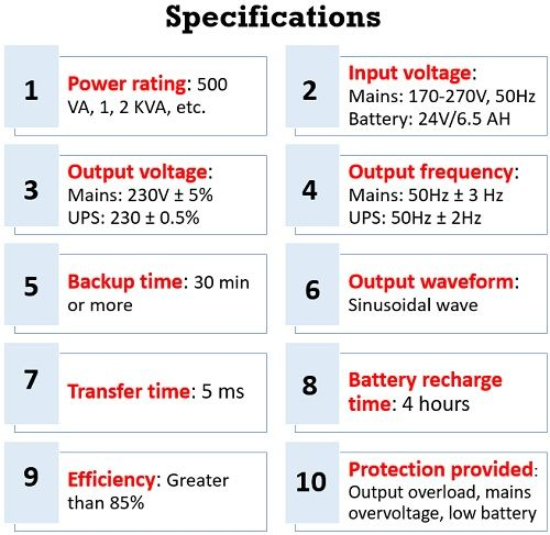 specifications of off-line ups