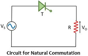 circuit for natural commutation