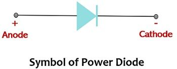 symbol of power diode