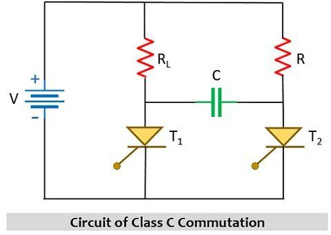 circuit for class c commutation of thyristor