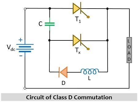 circuit of class D commutation of thyristor 1