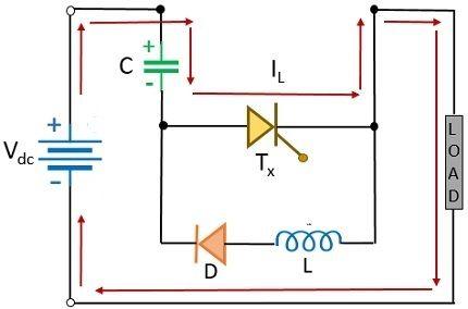 circuit working of class d commutation 1