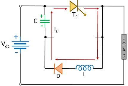 circuit working of class d commutation 2
